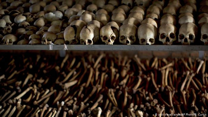 Facts about the Rwanda Genocide